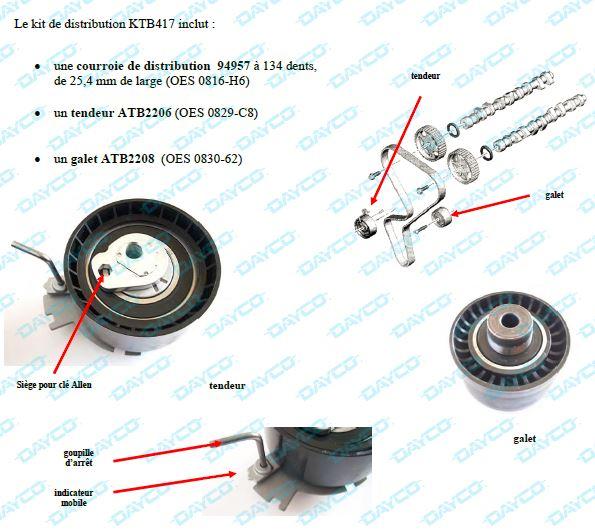 Remplacement Kit de Distribution  1.6L 16S TU5JP4  Kit_di10