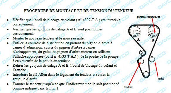 Remplacement Kit de Distribution  1.6L 16S TU5JP4  Kit_di11
