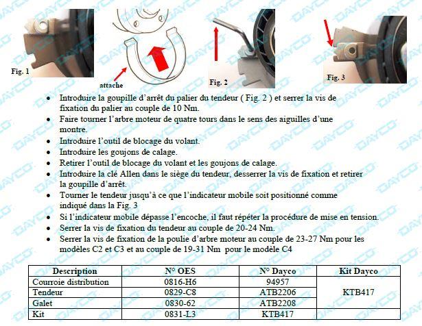 Remplacement Kit de Distribution  1.6L 16S TU5JP4  Kit_di12