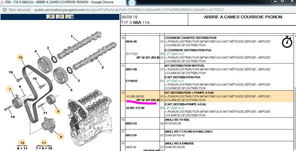 TUTO] 1 6L 16S TU5JP4 Remplacement Kit de Distribution