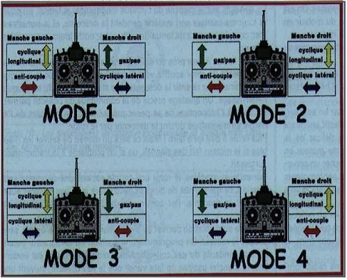 Mode - POSITION DES INVERSEURS DE VOIES Mode_d11