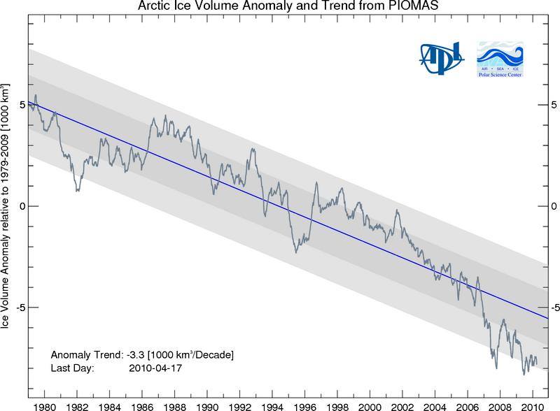 Arctique. Antarctique. Les banquises... Bpioma10