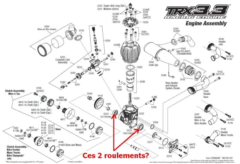 Carnet de route Revo 5309 frontalier 38/73 - Page 3 Moteur10