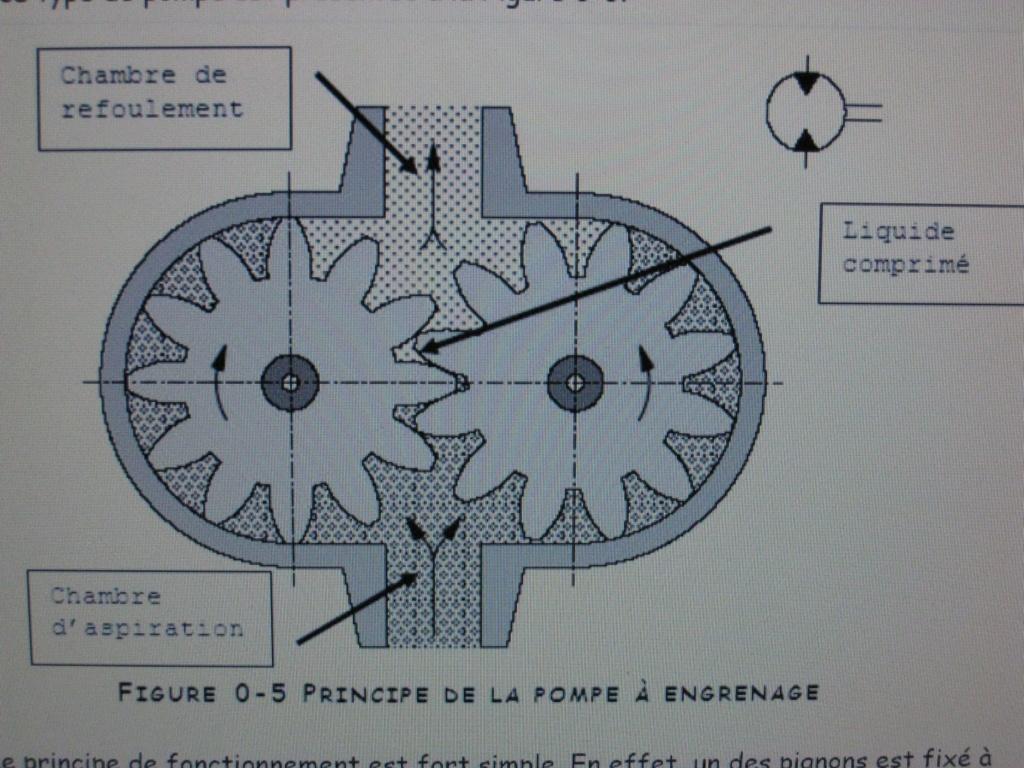pompe hydraulique 421 Img_3613