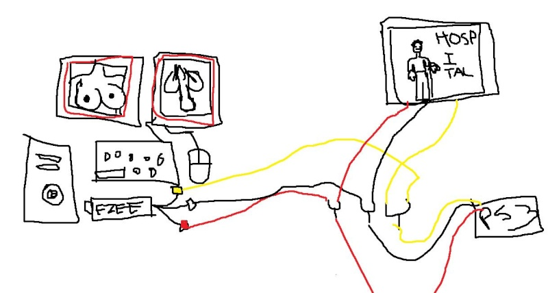 How to set up the wires for streaming...or at least how i described to mike Charli10