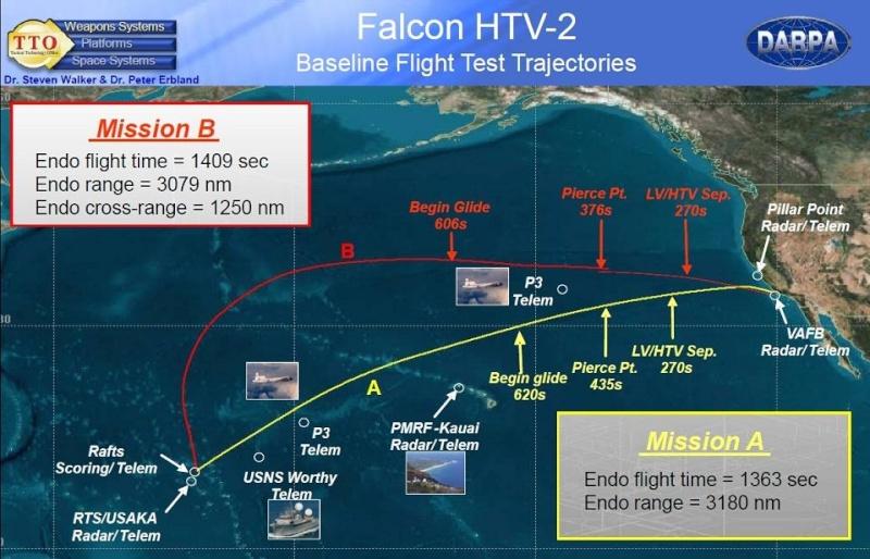 Lancement Minotaur IV - Falcon HTV-2 le 20 avril 2010 74338210