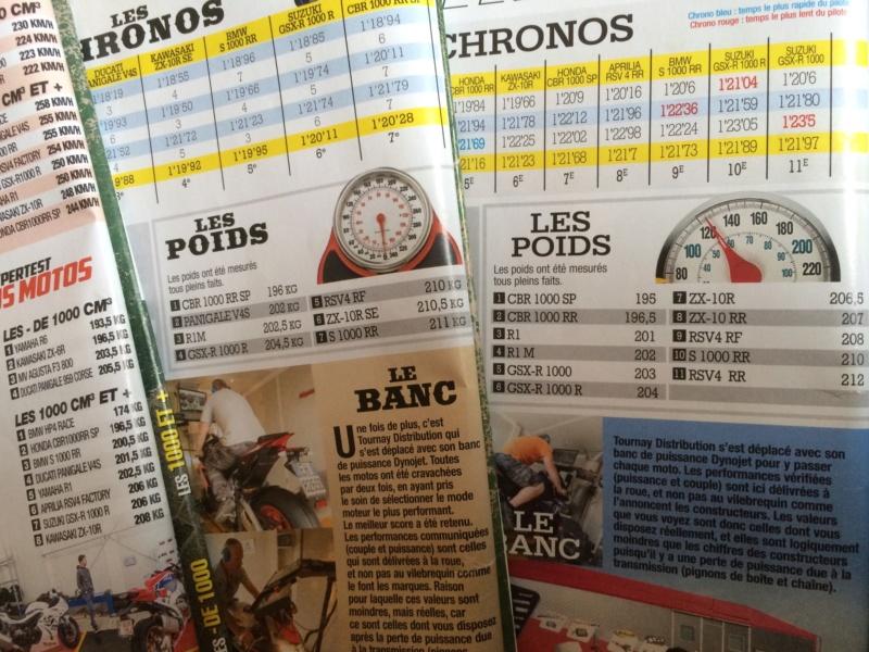 CBR 1000 RR 2017 à 2019 Impossible à vendre  - Page 2 Img-6510