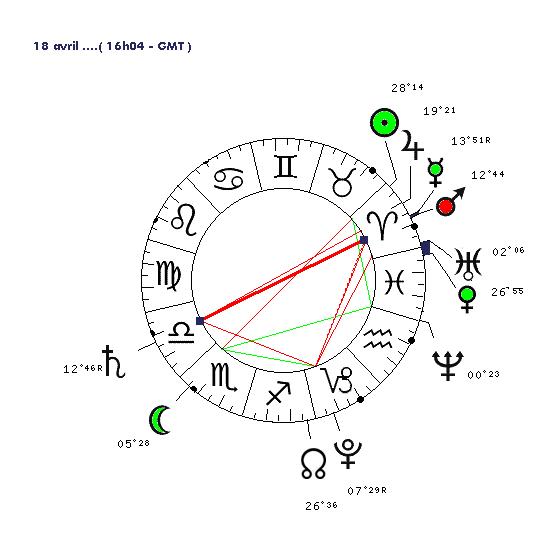 Le cycle Mars - Saturne en 2011 18_0410