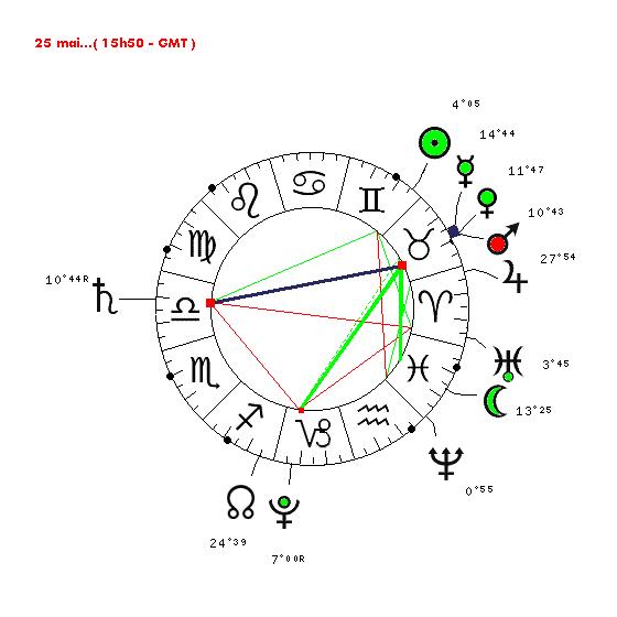 Le cycle Mars - Saturne en 2011 25_0510