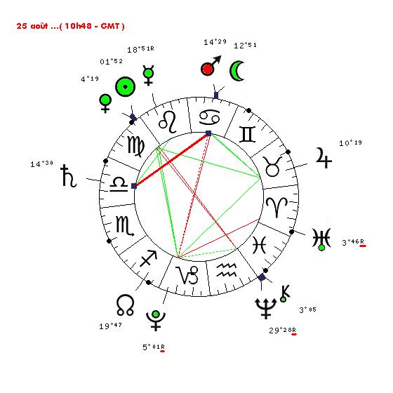 Le cycle Mars - Saturne en 2011 25_0810
