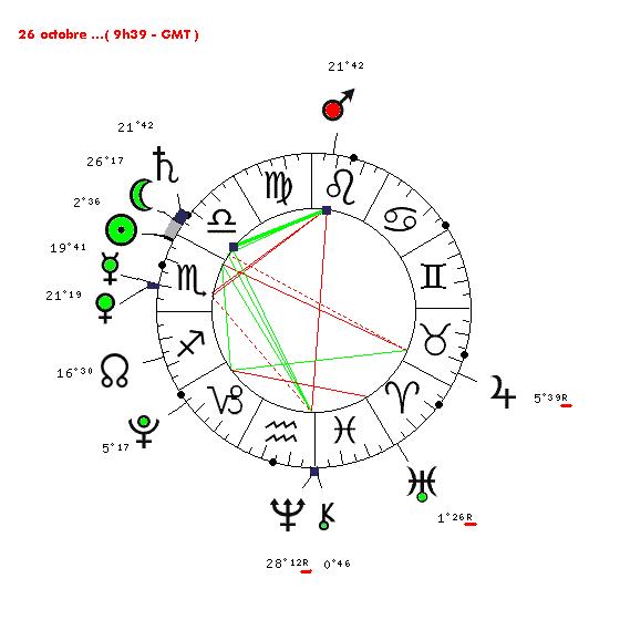 Le cycle Mars - Saturne en 2011 26_1011