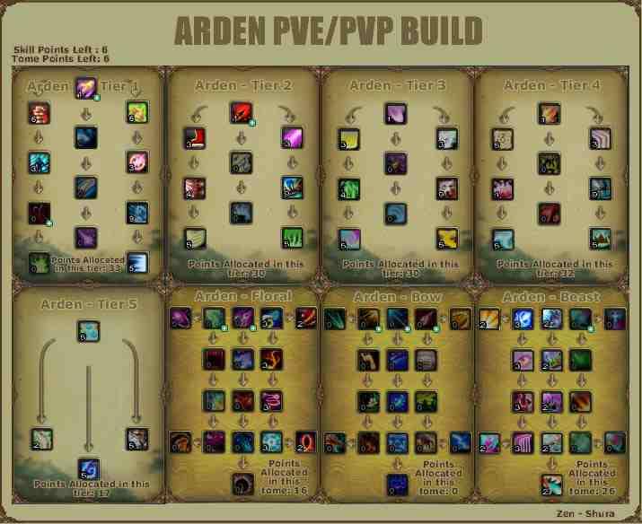 Arden PVP/PVE build Arden_10