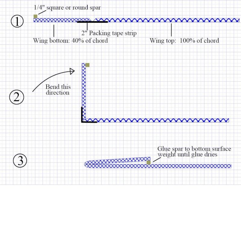construction de modèle réduit - Page 5 Kmf_co10