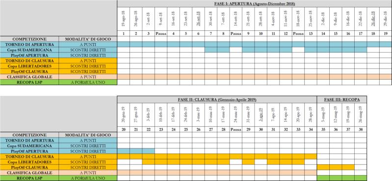Regolamento Lega - LSP (IX Edizione)   Calend16