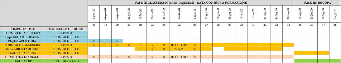Regolamento Lega - LSP (Edizione STELLA - n. X)  Compet12