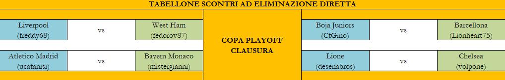 Regolamento Lega - LSP (Edizione n. 11)   Copa_910