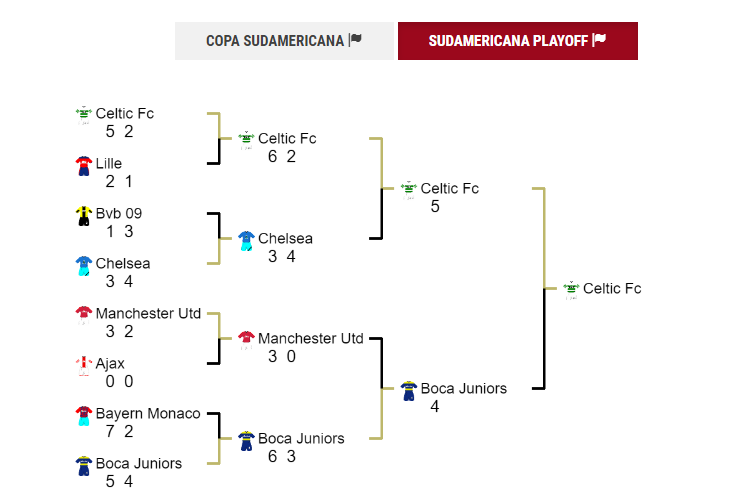 Regolamento Lega - LSP (Edizione n. 11)   Copa_s12