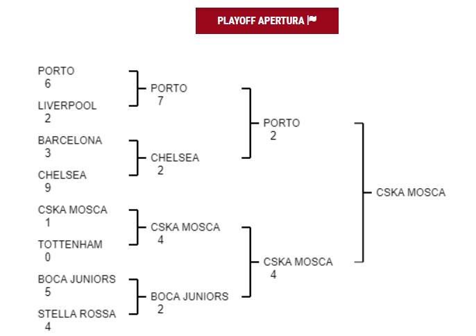 Regolamento Lega - LSP (IX Edizione)   Coppa_10