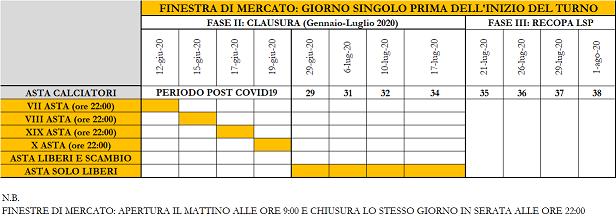 Regolamento Lega - LSP (Edizione STELLA - n. X)  Mercat17