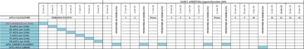 Regolamento Lega - LSP (Edizione n. 11)   Mercat20
