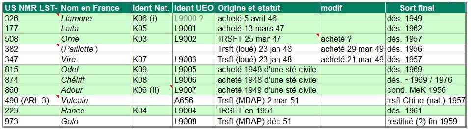 LST français d'origine étasunienne Lst_fr11