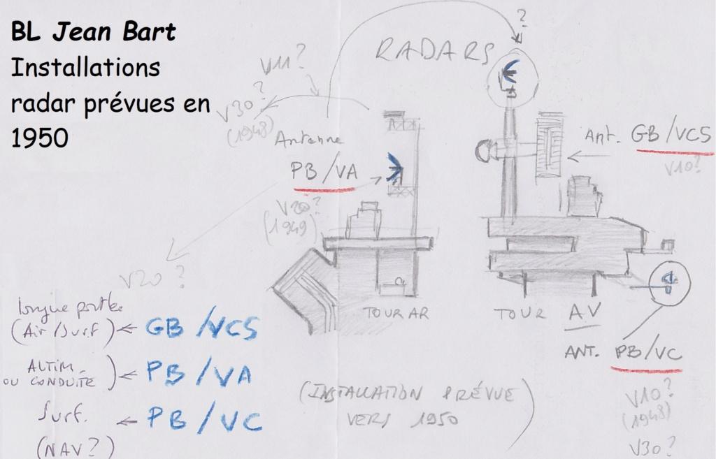 Cuirassés français - Page 14 Radars10