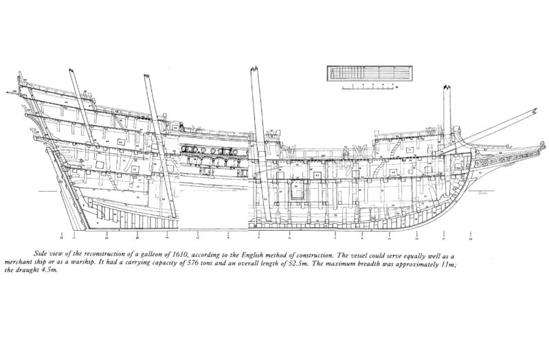 sabordi e mantelletti (a losanga)...tipologie e alberatura dei vascelli dei primi del XVII sec...e molto altro Gale10