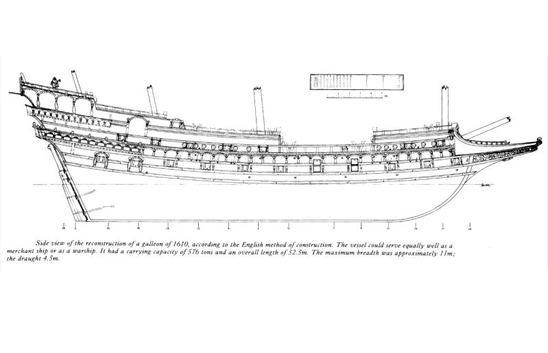sabordi e mantelletti (a losanga)...tipologie e alberatura dei vascelli dei primi del XVII sec...e molto altro Gale110
