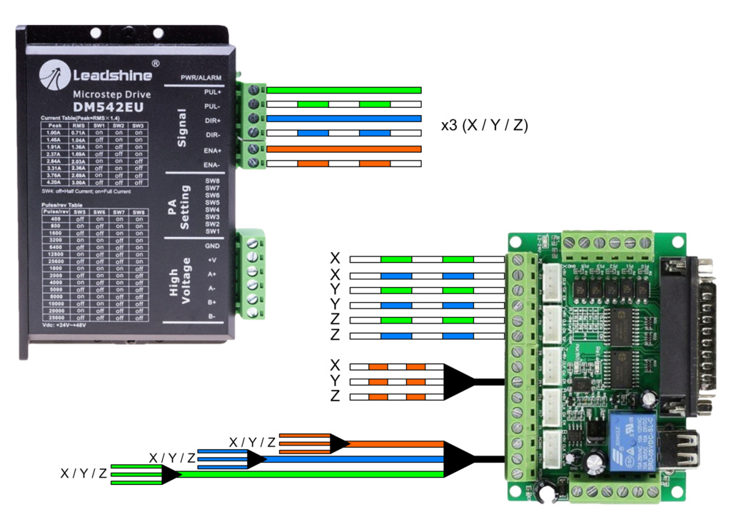 Rénovation électronique CNC ISEL ICP-4030 Scheam10