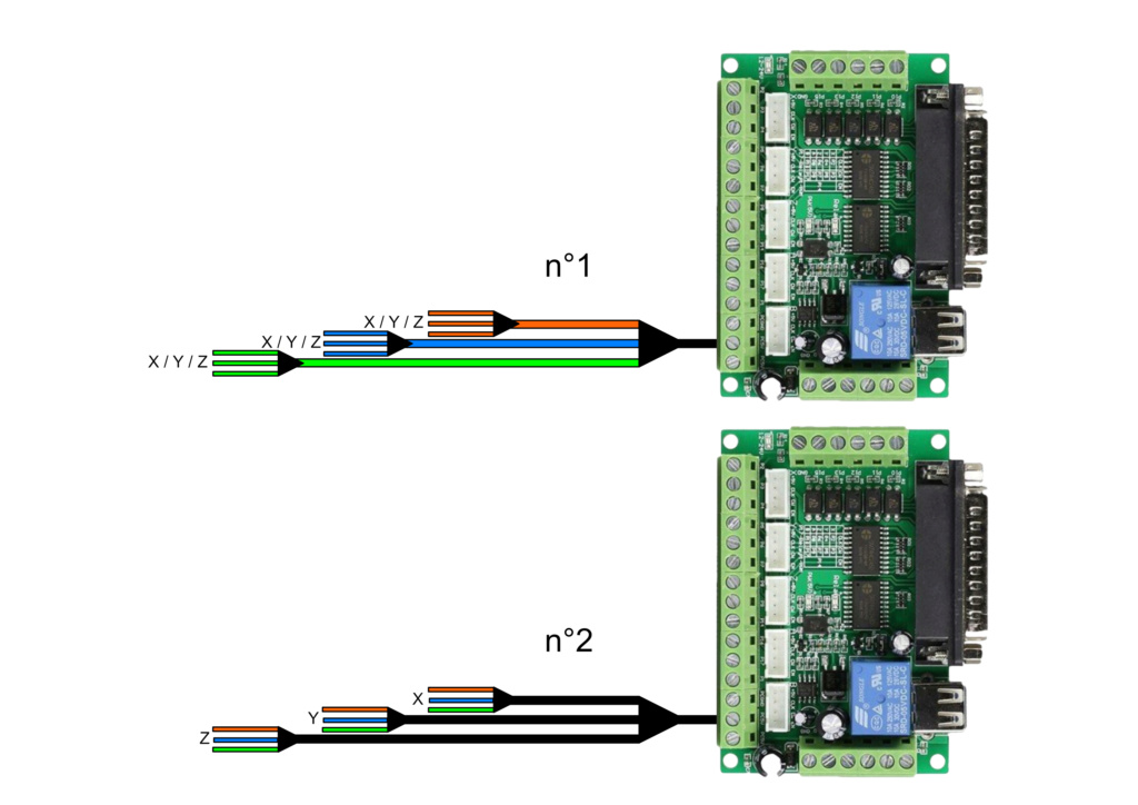 Rénovation électronique CNC ISEL ICP-4030 Scheam11