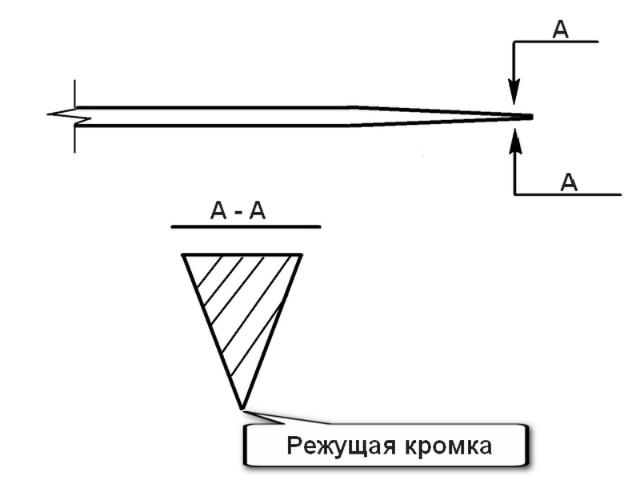 Маскирование диска колеса (Александр Вергин - B!gSeXy) F4c12610