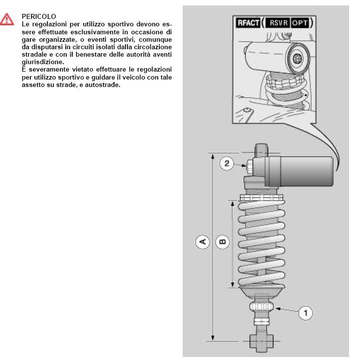 Settaggio sospensioni originali RSV/Tuono V2 new Post210