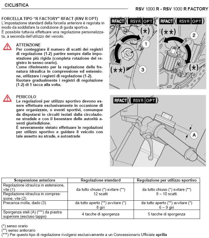 Settaggio sospensioni originali RSV/Tuono V2 new Sosp210