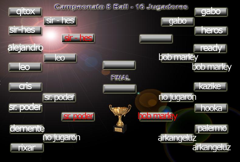 Tercera Ronda Y Final Tabla_12