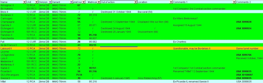 listing sherman m4A3 76 New-211