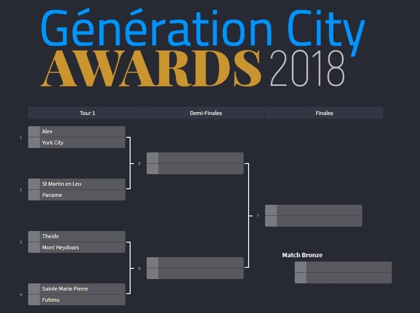 Génération city Awards - Edition 2018 - Page 8 Sans_t12