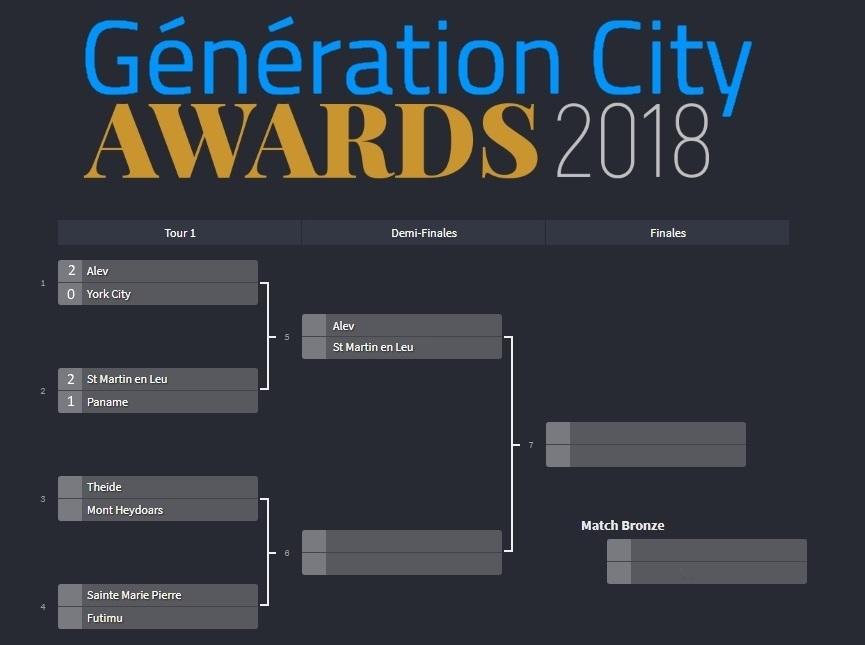 Génération city Awards - Edition 2018 - Page 8 Sans_t14