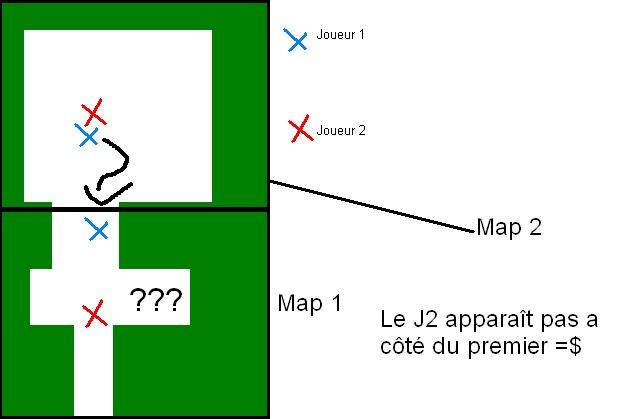 Question Script 2Joueurs (inactif) J2_bmp10