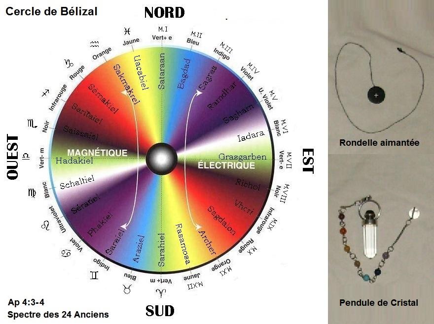 Les énergies subtiles par la radiesthésie 01_spe11