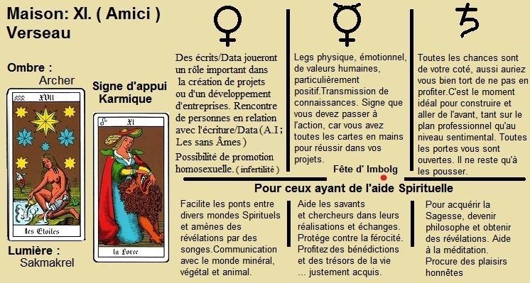 Le Savoir du Zodiaque ; le Secret des Nornes   11_ver14