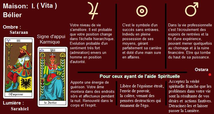 Le Savoir du Zodiaque ; le Secret des Nornes   Belier10