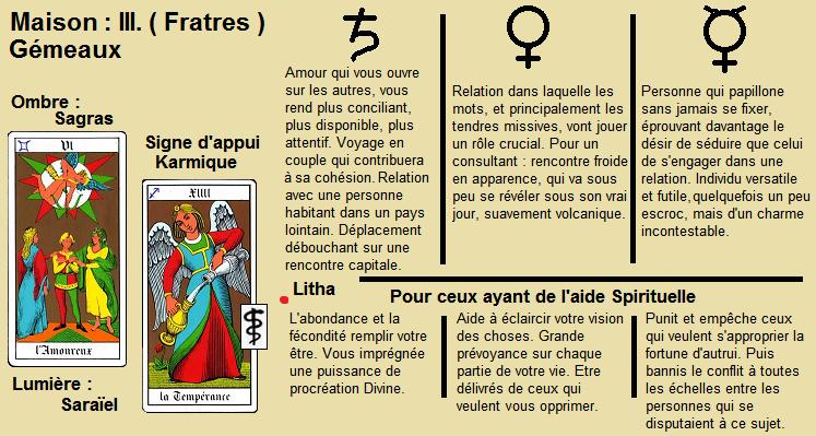 Le Savoir du Zodiaque ; le Secret des Nornes   Gemeau15