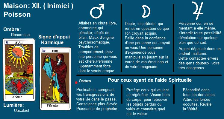Le Savoir du Zodiaque ; le Secret des Nornes   Poisso16
