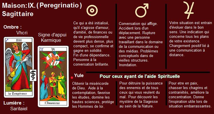 Le Savoir du Zodiaque ; le Secret des Nornes   Sagita15