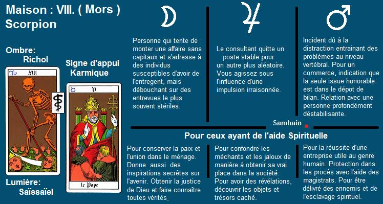 Le Savoir du Zodiaque ; le Secret des Nornes   Scorpi13