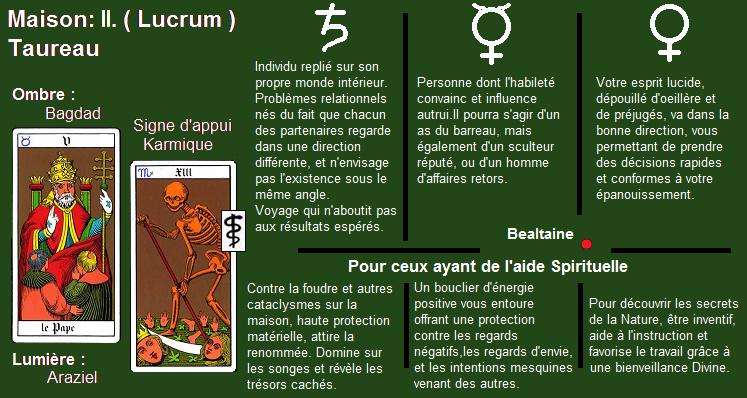 Le Savoir du Zodiaque ; le Secret des Nornes   Taurea15