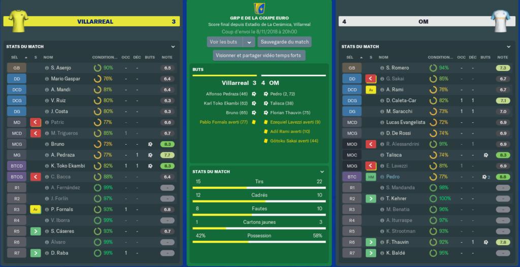Réactions avant/après matchs Europa League - Page 3 Aa52