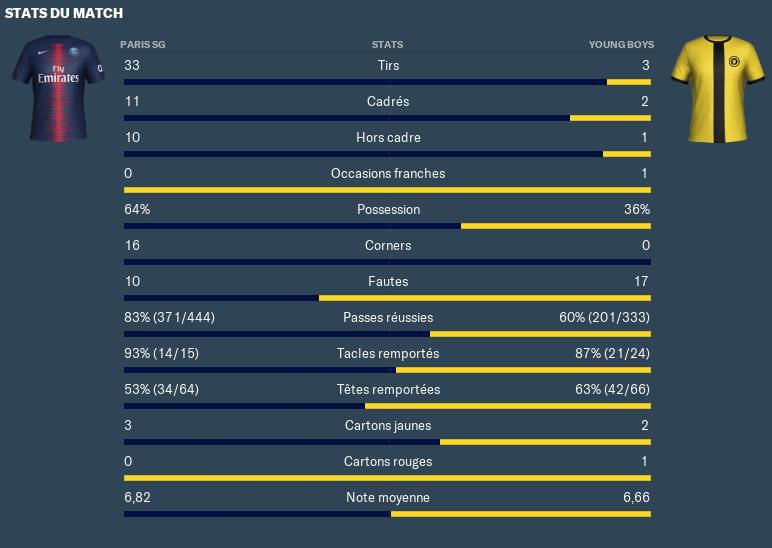 Réactions avant/après matchs ligue des champions - Page 2 Captu260