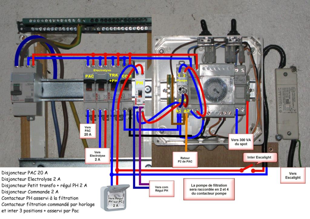 branchement electrolyseur _table11