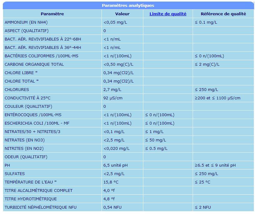 1er essais du scuba2 - Page 3 Eau_ma10
